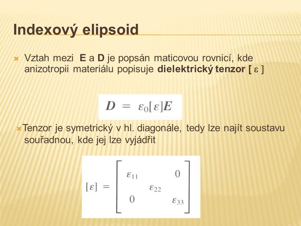 Indexový elipsoid Vztah mezi E a D je popsán maticovou rovnicí, kde anizotropii materiálu popisuje dielektrický tenzor [ e ]